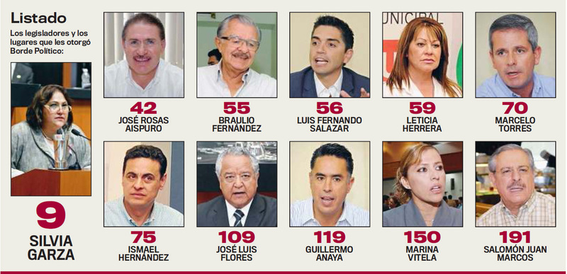 /media/top5/top-calificacion_diputados.jpg